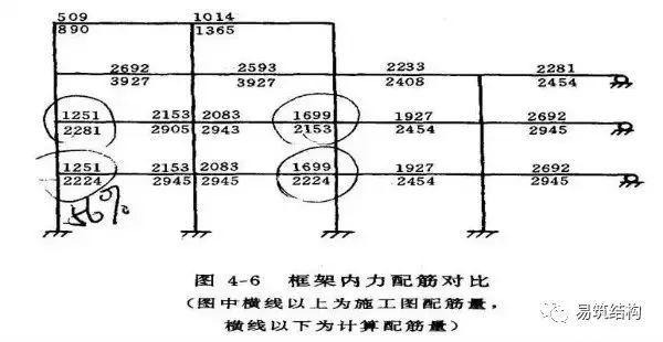 梁、板、柱钢筋混凝土结构质量事故案例详解_39