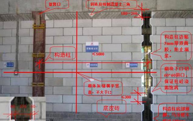 加气块砌筑工程施工技术交底(56页图文详解)-45观感要求