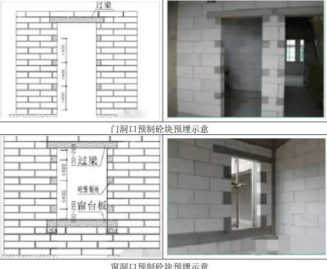 加气块砌筑工程施工技术交底(56页图文详解)-47预埋示意图