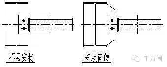 对于钢结构详图设计的几点思考_5