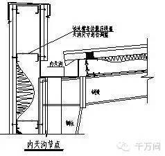 对于钢结构详图设计的几点思考_4