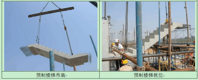 新建筑工业化-装配式建筑