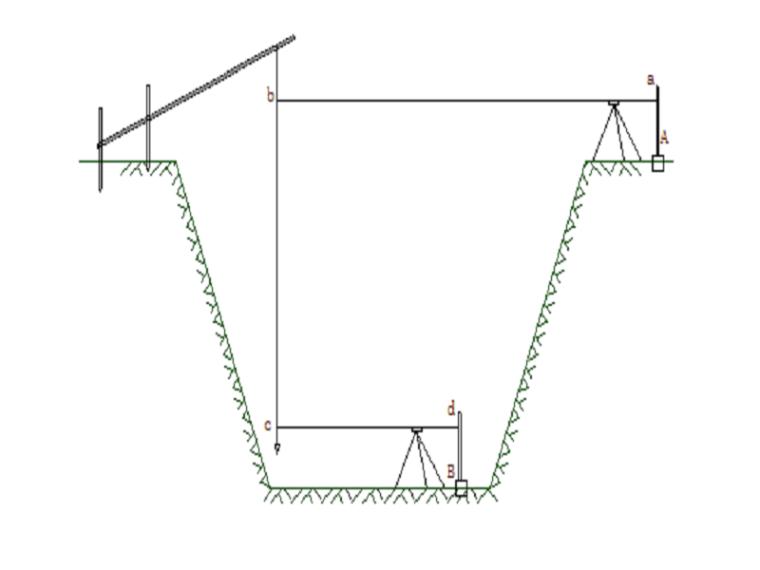 水厂EPC项目测量监控方案(资料完整)