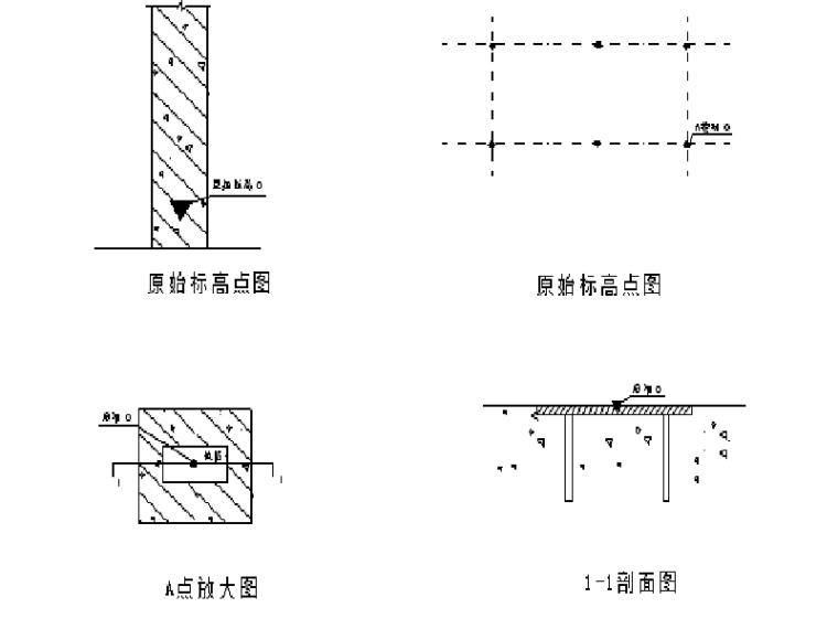 玻璃幕墙预埋测量施工方案(附图附表丰富)