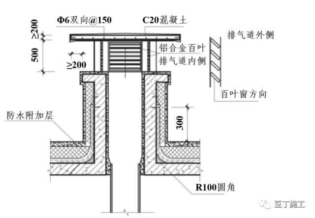 万科11种屋面防渗漏施工标准做法,带高清节点图,一看就懂!