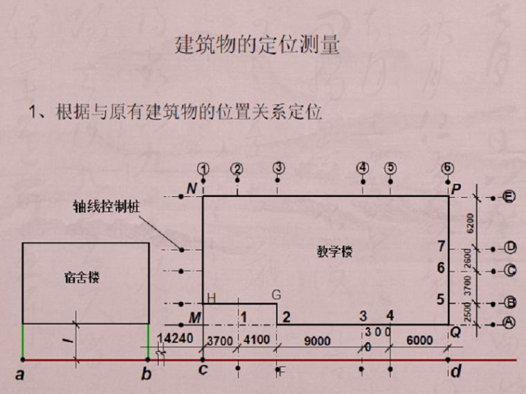建筑施工测量建筑物定位放线培训讲义PPT(图文全面解析)