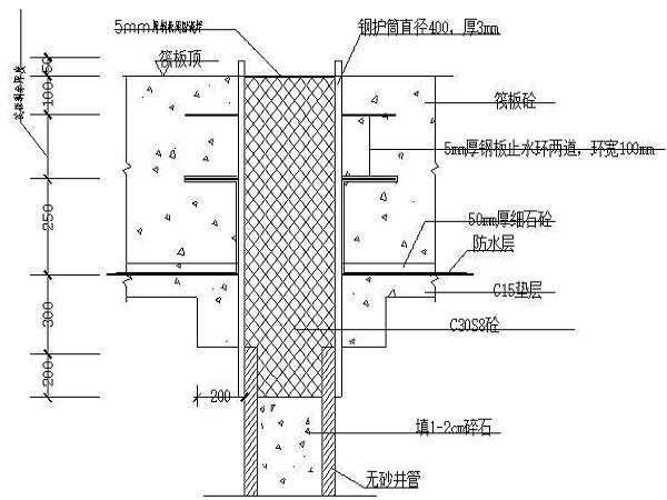 基坑局部降水及封井方案