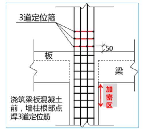 墙、板、梁钢筋连接施工要点及常见问题_3