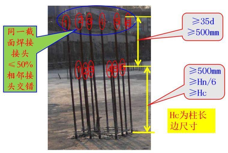 墙、板、梁钢筋连接施工要点及常见问题_7