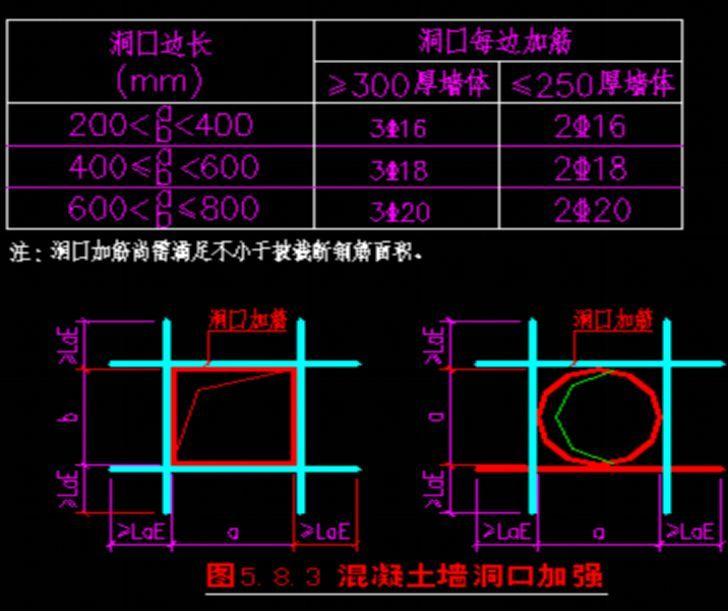 墙、板、梁钢筋连接施工要点及常见问题_20