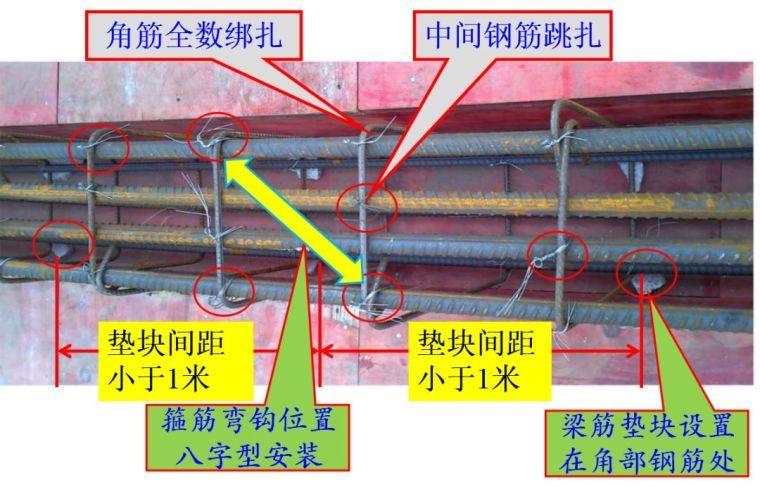 墙、板、梁钢筋连接施工要点及常见问题_24