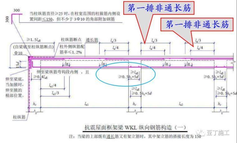 墙、板、梁钢筋连接施工要点及常见问题_30