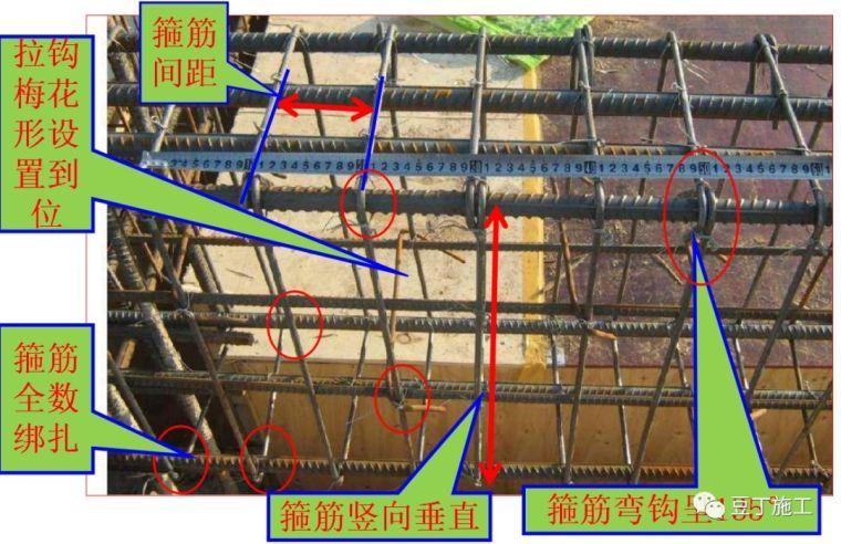 墙、板、梁钢筋连接施工要点及常见问题_26