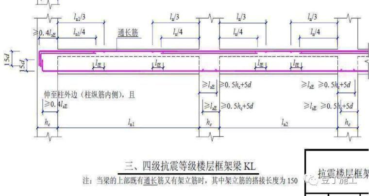 墙、板、梁钢筋连接施工要点及常见问题_29