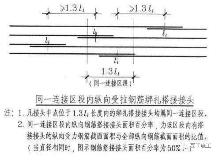 墙、板、梁钢筋连接施工要点及常见问题_39