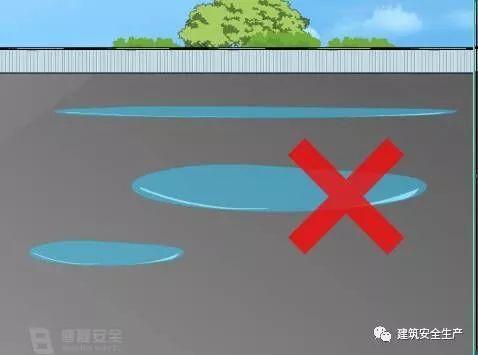 模板支撑体系工程中,应特别注意的问题!