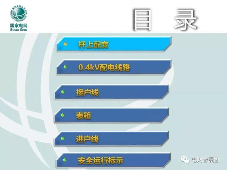 配网标准化建设技术规范--配变台区(国家电网)