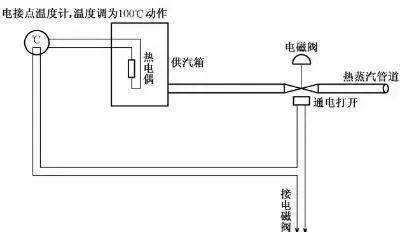 15个常见的电工中级电路图,会操作12个才算得上是电工老师傅!_12