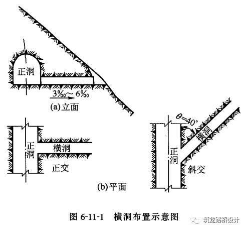 在做隧道工程施工时,这些辅助设计必不可少