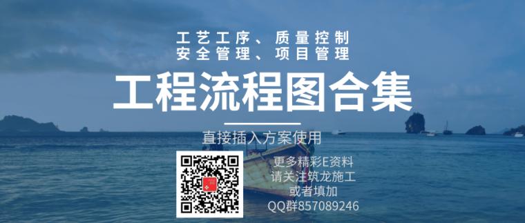 工程流程图_公众号封面首图_2019.06.27.png