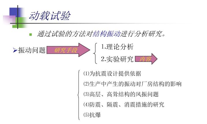 结构动力特性试验(PDF,66页)