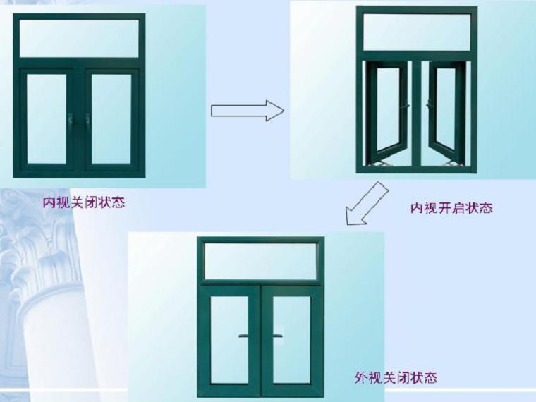 铝合金门窗安装施工技术交底PPT(图文并茂)