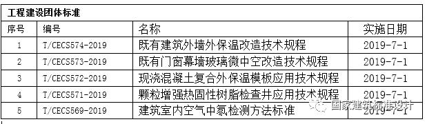 2019年7月开始实施的工程建设标准