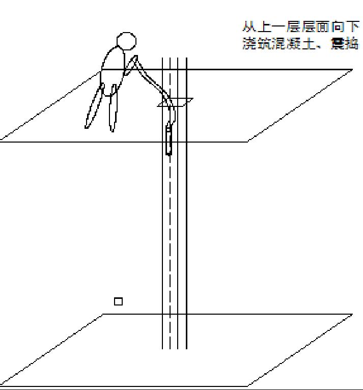 构造柱留洞浇筑施工方法