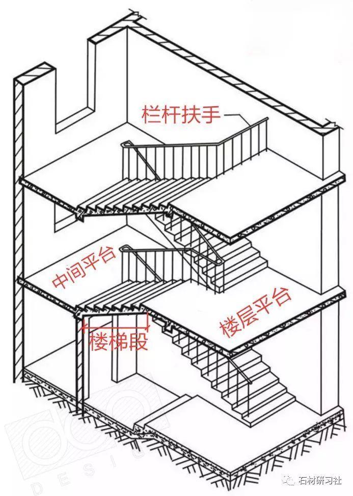 技术交流|楼梯踏步节点做法