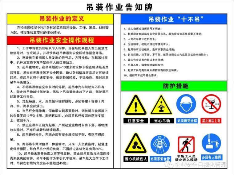 作业风险分析及控制措施+作业告知卡