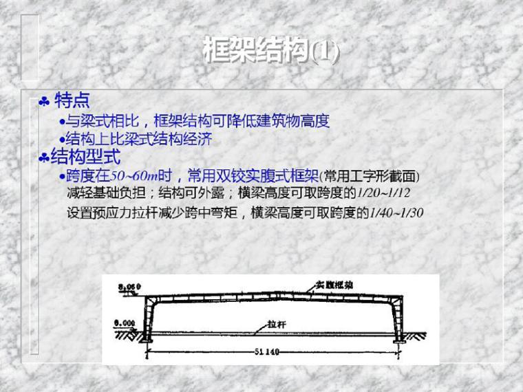 大跨度房屋钢结构简介(PDF,共66页)