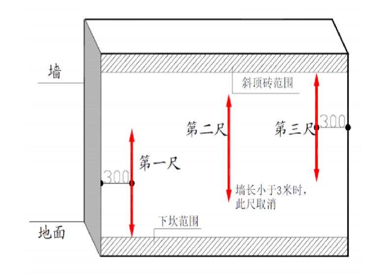 碧桂园砌体工程施工技术交底PPT(图文丰富)