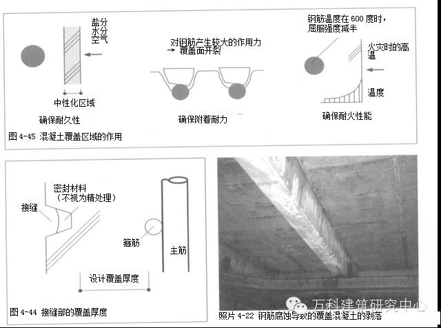 日本对混凝土保护层的控制措施,的确有一套!_2