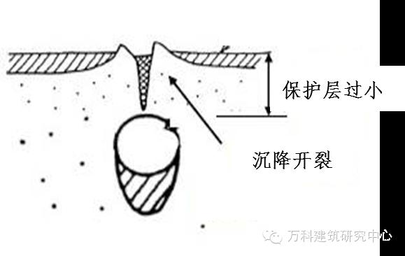 日本对混凝土保护层的控制措施,的确有一套!_9