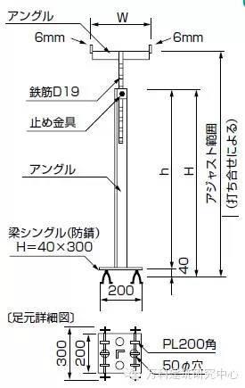 日本对混凝土保护层的控制措施,的确有一套!_23