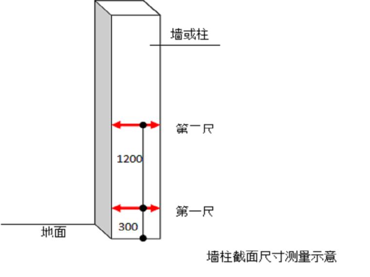 模板工程模板的制作及安装施工技术交底(2017年)