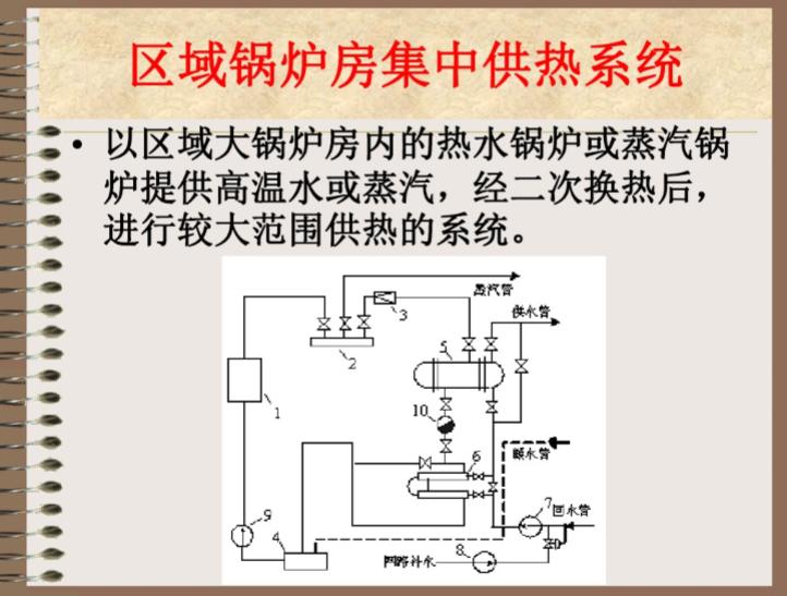 供热系统介绍详细解读(74页)