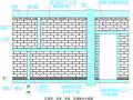 砖砌体工程施工技术交底(14页,图文并茂)