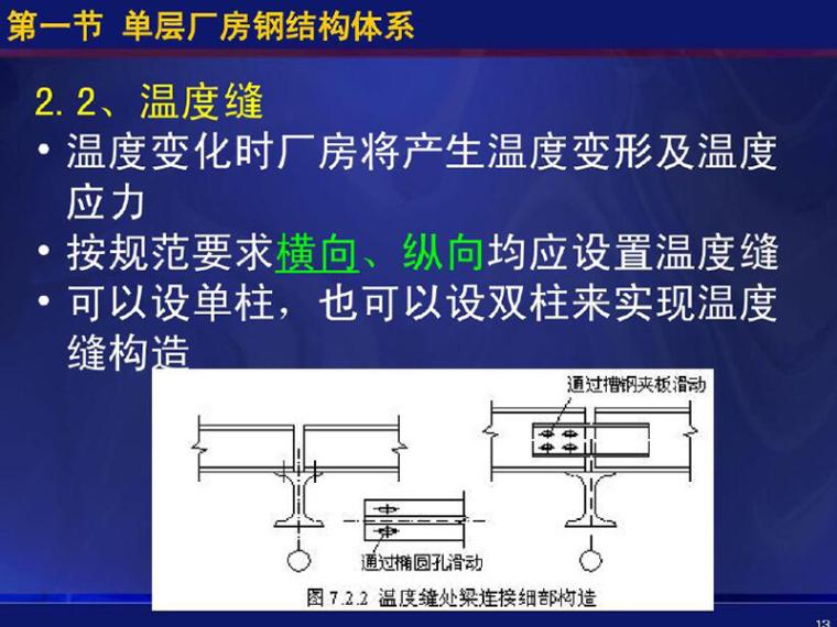 单层厂房钢结构设计(PDF,共171页)