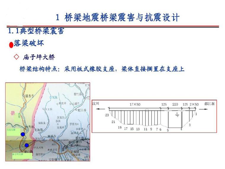 桥梁抗震基本要求、场地和地基与地震作用(PDF,共105页)