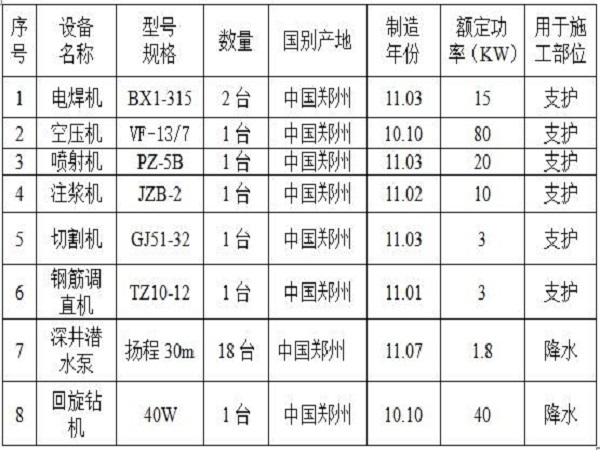 桂花城基坑支护降水施工组织设计