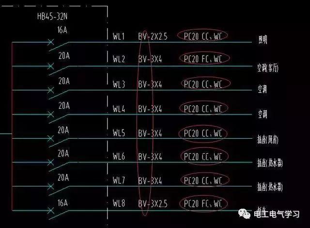 电气系统图上,WC、CC、FC等常见字母都是什么意思?