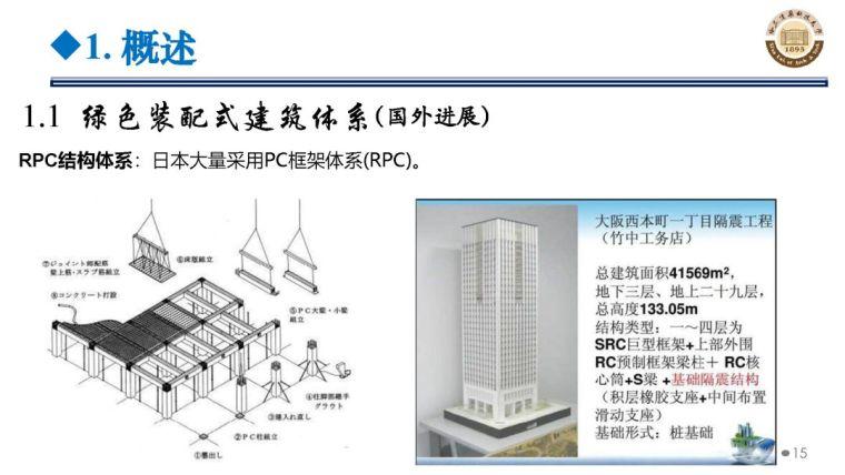 郝际平:钢结构建筑宏观政策及技术发展_15