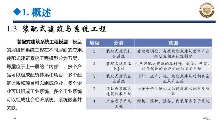 郝际平:钢结构建筑宏观政策及技术发展_25