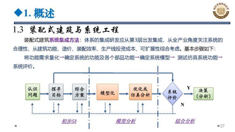 郝际平:钢结构建筑宏观政策及技术发展_27