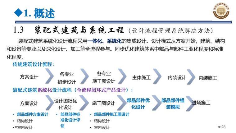 郝际平:钢结构建筑宏观政策及技术发展_28