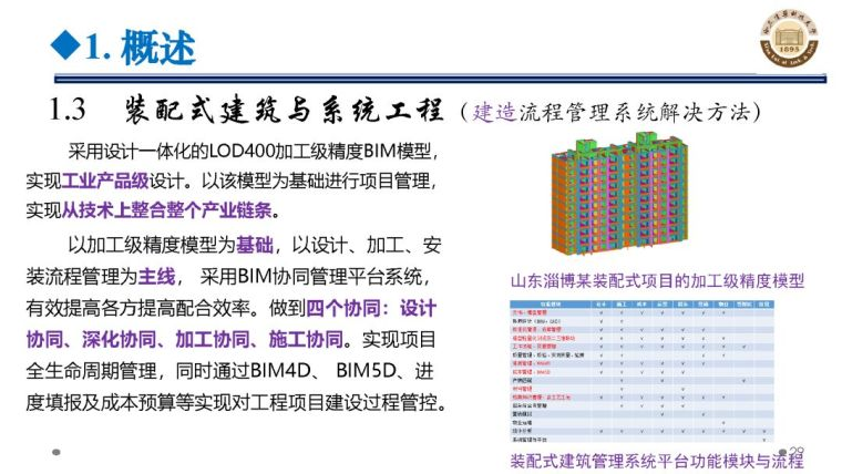 郝际平:钢结构建筑宏观政策及技术发展_29