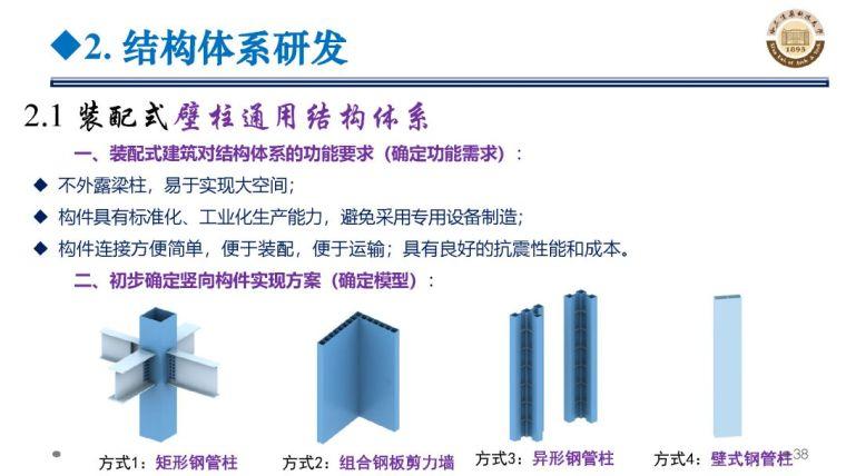 郝际平:钢结构建筑宏观政策及技术发展_38