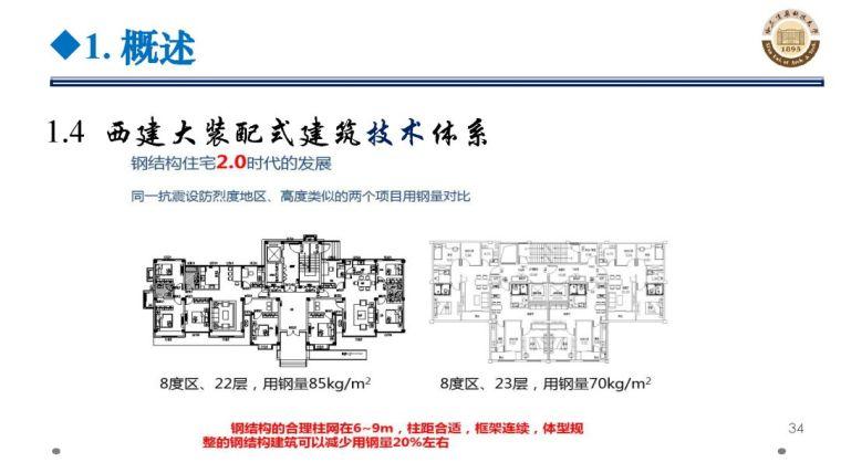 郝际平:钢结构建筑宏观政策及技术发展_34