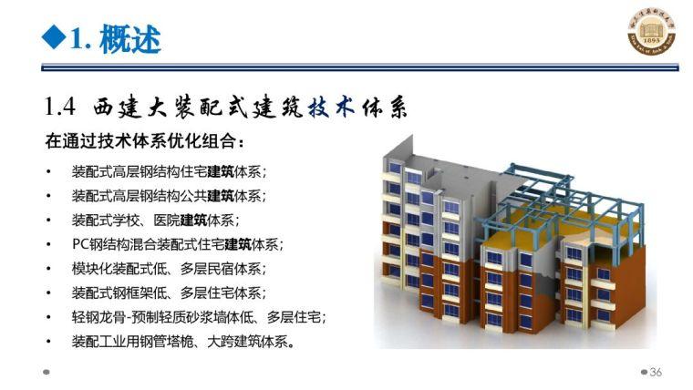 郝际平:钢结构建筑宏观政策及技术发展_36